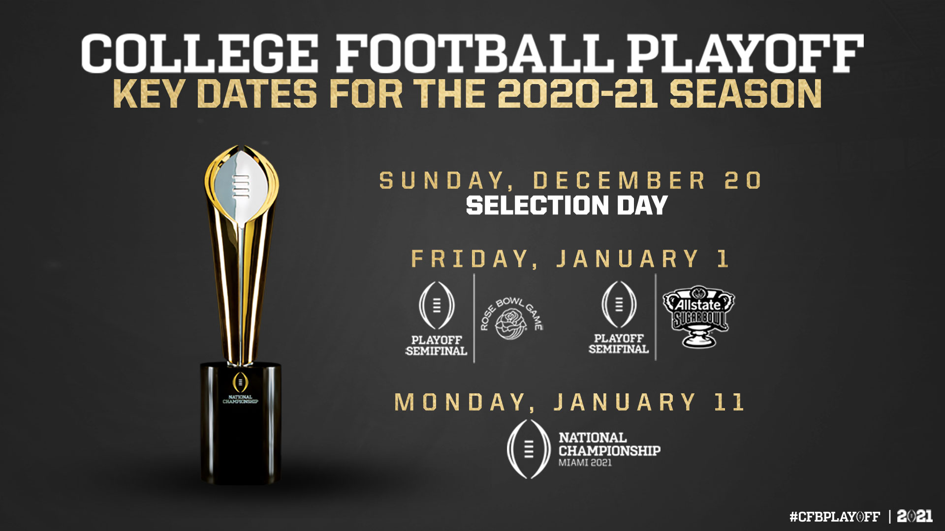 College Football Playoff Announces Schedule Changes for the 2020-21 Season  - College Football Playoff